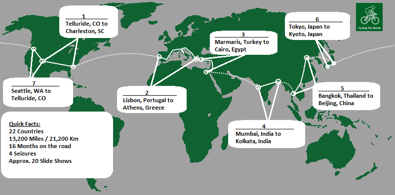 Cycling The World Route